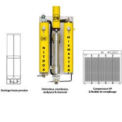 MIXMASTER HP - Membrane NITROX