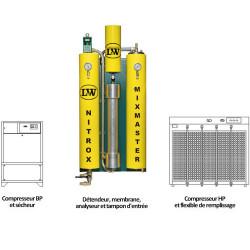 MIXMASTER BP - Membrane NITROX