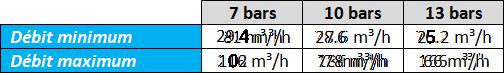 Caracteristiques-atv-11-vsd.png