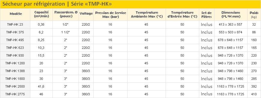 TMP-HK-sur-demande-2.jpg